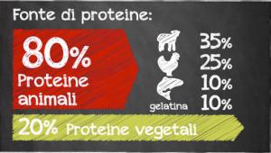 proteine-junior lamb e rice
